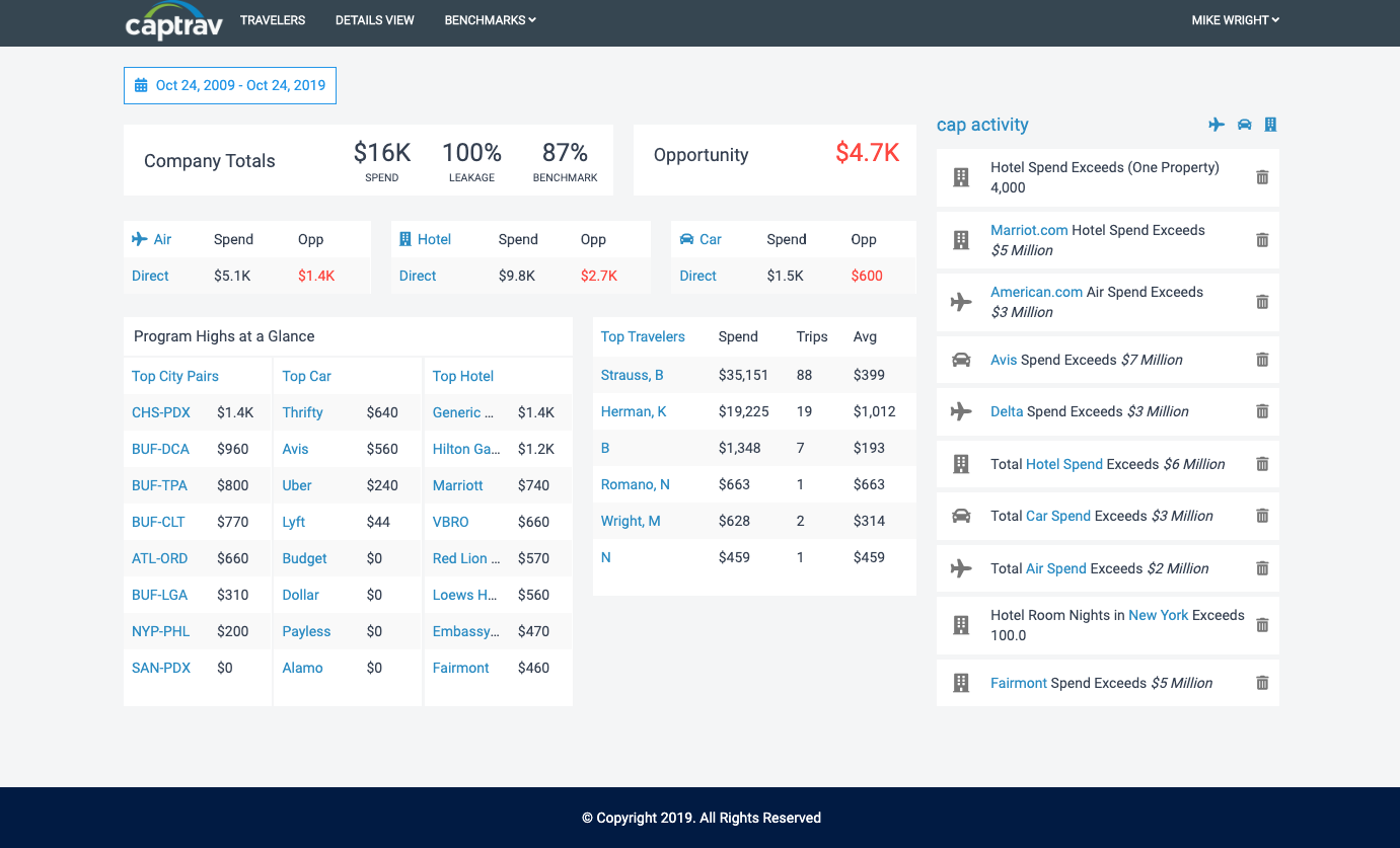 dashboard for benchmarking